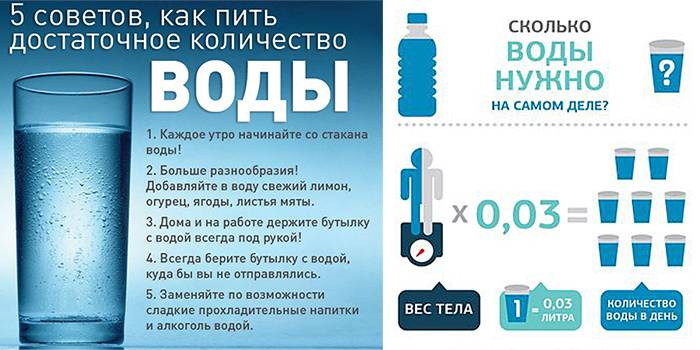 как правильно пить воду при простатите